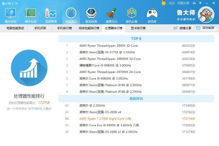 金士顿(Kingston)骇客神条 Fury系列 雷电 DDR4 2133 8GB台式机内存(HX421C14FB/8)黑色 晒单图