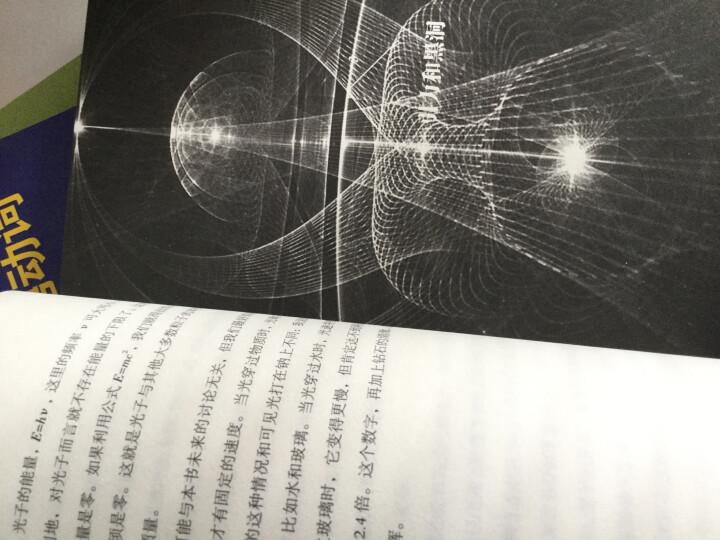弦理论 晒单图