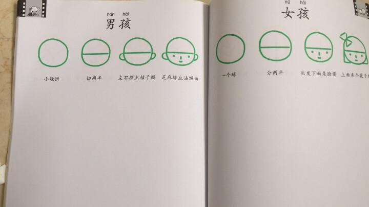 书本一体幼儿学画 入门篇 晒单图