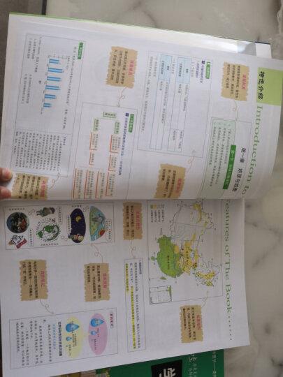 世界地理常用知识地图(单张图  对开) 晒单图