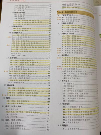 中文版Illustrator CC完全自学教程 晒单图