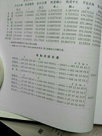 2015年中国天文年历 晒单图