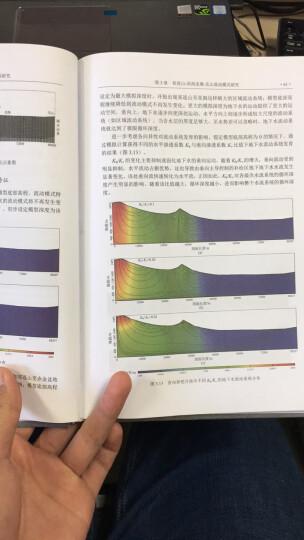 甘肃北山区域-盆地-岩体多尺度地下水数值模拟研究 晒单图