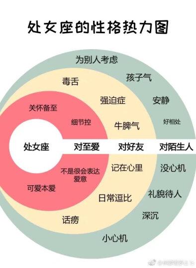 奋斗的正确姿势:8份工作,26项兼职教给我的职业之道 晒单图