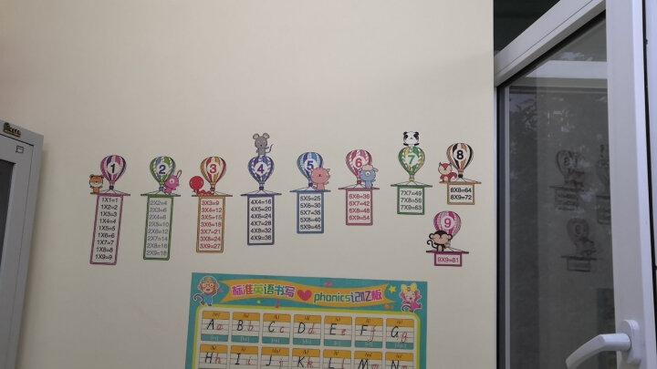 凡雅空间 幼儿园学校小学教室班级布置文化墙贴画墙贴纸装饰品卡通图书角表扬黑板报墙壁纸自粘 21.热气球乘法表 中号 晒单图