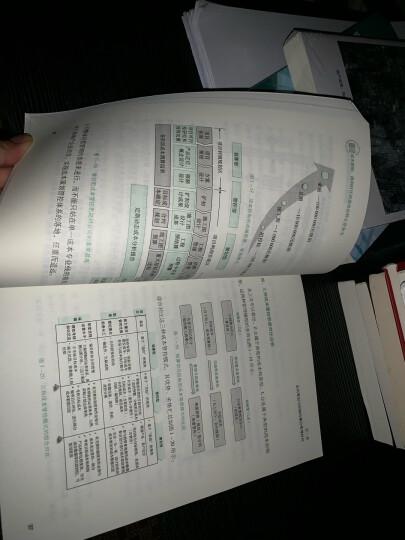 房地产企业战略突围的N种模式:与13位卓越总裁对话 中信出版社图书 晒单图