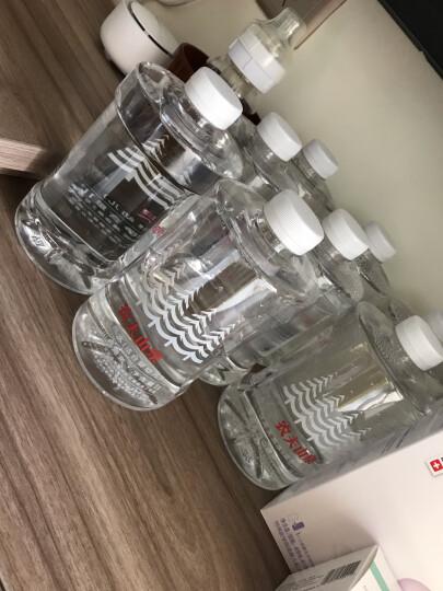 农夫山泉?饮用水 饮用天然水(适合婴幼儿) 1L*8瓶 整箱装 晒单图