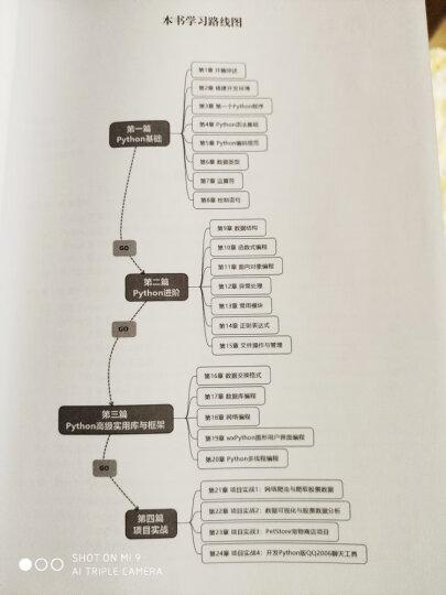 深度学习优化与识别 晒单图