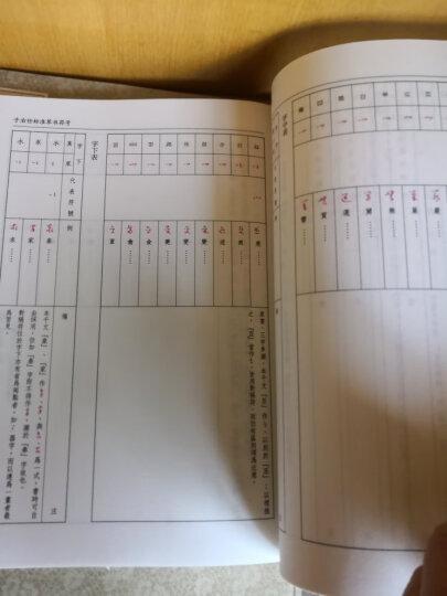 于右任标准草书符号 晒单图