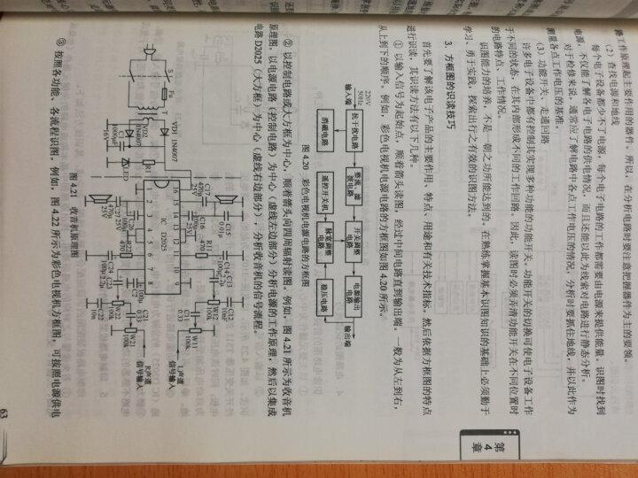 常用小家电原理与维修技巧(第二版) 晒单图