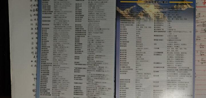 中国·世界地理地图(套装全2册 防水 耐折 撕不烂地图)0.87米*0.6米 晒单图