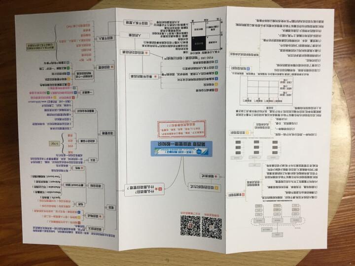 系统集成项目管理工程师计算类试题真题详解 晒单图