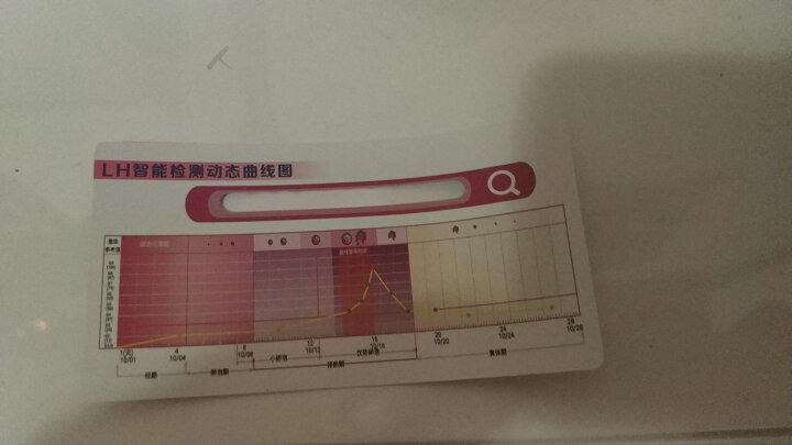妍韵 排卵试纸笔型10支 人工智能优孕备孕 赠10早孕条 晒单图