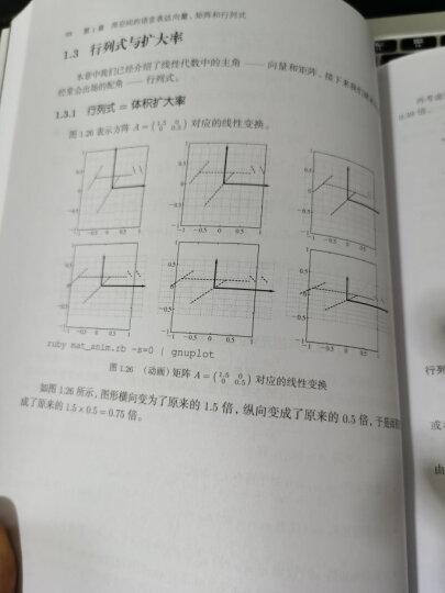 程序员的数学3 线性代数 晒单图