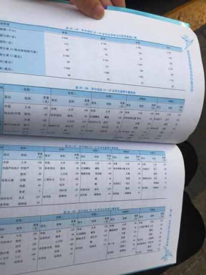 农村学生膳食营养指导手册 晒单图