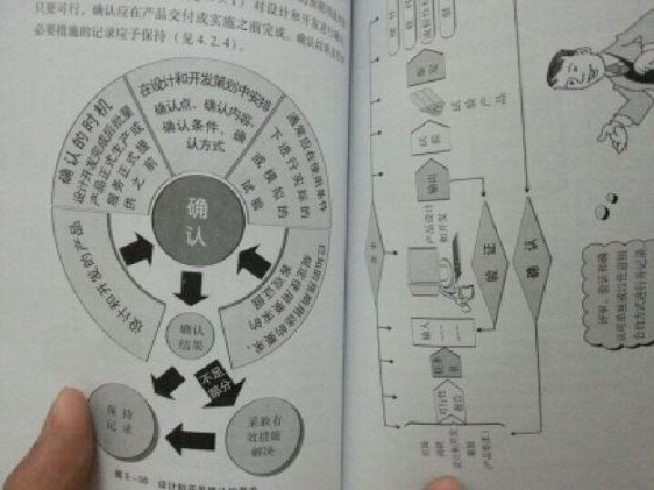 ISO9001:2008质量管理体系标准图解教程 晒单图