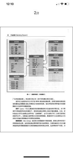 市场调研(第2版) 晒单图