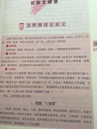 全国68所名牌中学·初中语文阅读训练80篇:7年级(白金版) 晒单图