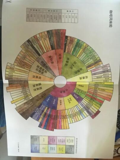 精品咖啡学(下):杯测、风味轮、金杯准则,咖啡老餐的入门天书 晒单图