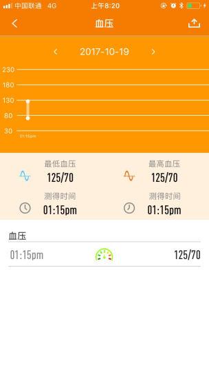 金运 智能手环心率血压男女计步器运动防水游泳蓝牙耳机手表睡眠监测来电显示苹果安卓 蓝色【彩屏升级款】 晒单图