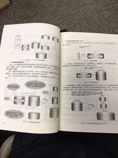 数据架构与商业智能 晒单图