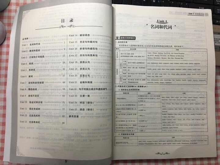 锦囊妙解中学生英语系列 词汇与语法 强化训练 中考(第8版) 晒单图