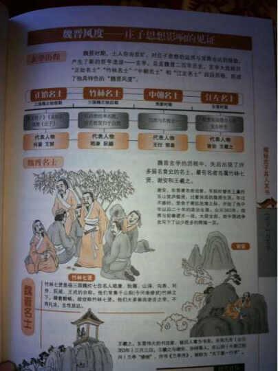 图解庄子(全新图解) 晒单图