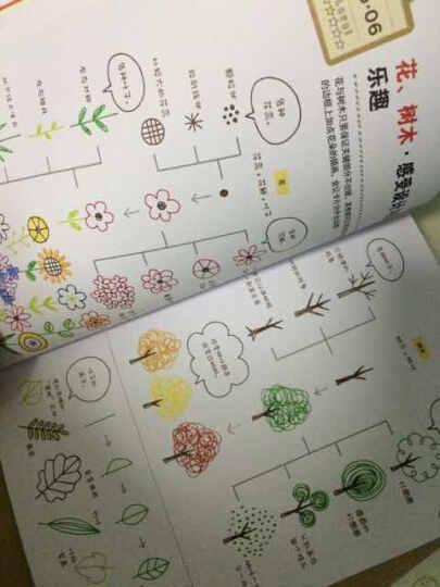 照着画就可以:圆珠笔的可爱四季绘 晒单图