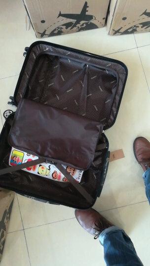 IMOVING拉杆箱 旅行箱 八轮万向轮行李箱 男士女士 登机箱 20/24/28英寸 高端铝框-玫瑰金 28英寸丨大大容量 晒单图