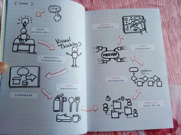 视觉思维:3分钟绘画 3秒钟共享 思维整理法 晒单图