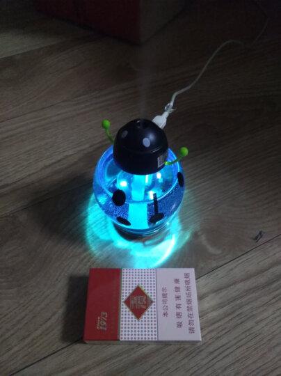 虹之晨(HZCECO-HOPE) USB迷你加湿器创意静音mini办公桌车载用净化加湿器 HZC-J05蓝色 晒单图