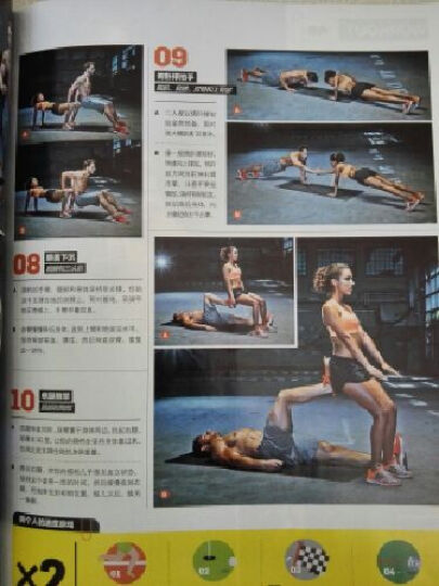 时尚健康男士版(2015年7月号) 晒单图