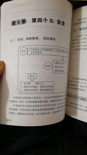 图解6S管理实务(中国实战版) 晒单图