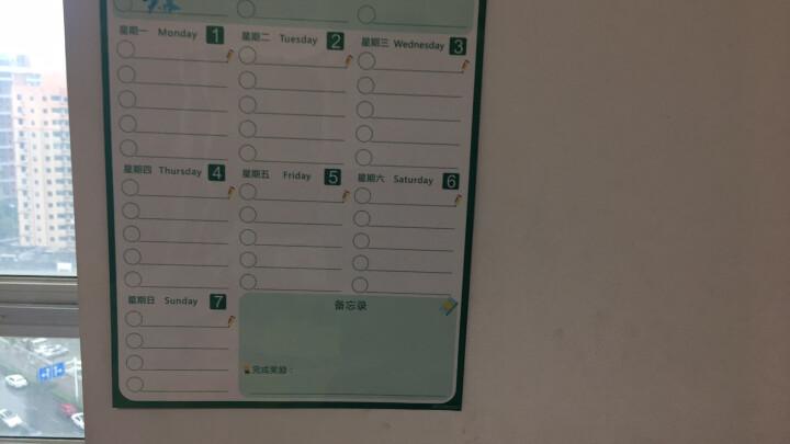 优力优 生活记事便利贴计划表工作学习随手笔记便签贴纸表面可吸磁 0304GB0014_记录家庭点滴 晒单图