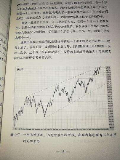 高胜算形态交易 晒单图