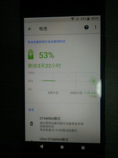 【心意套装】索尼(SONY) Xperia XZ1 G8342 暖银 4GB+64GB  移动联通双4G手机 晒单图