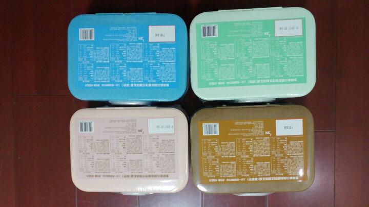 麦斯威尔 速溶咖啡随行收纳化妆包(粉红色 24包6种风味)496g/盒 晒单图