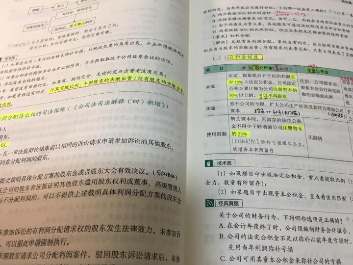 2017年司法考试指南针讲义攻略:杨秀清民诉法攻略 晒单图
