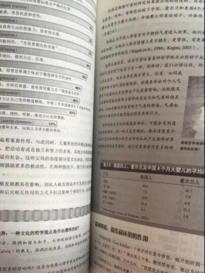 中国心理学会推荐使用教材·发展心理学:人的毕生发展(第6版)(中文版) 晒单图