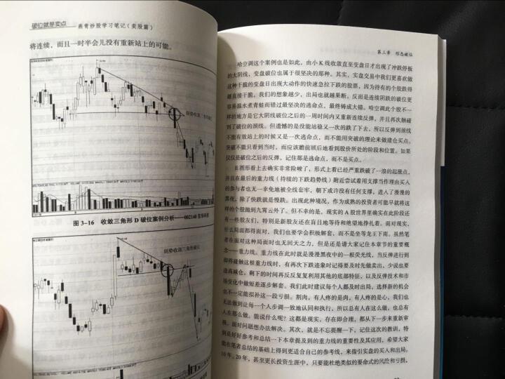 破位就是卖点:燕青炒股学习笔记卖股篇 晒单图
