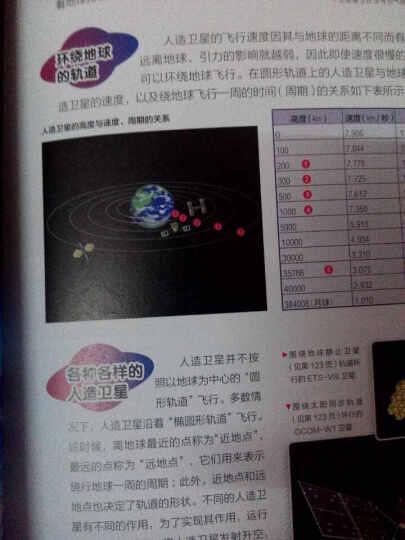科学幻想图鉴下一站,宇宙! 晒单图