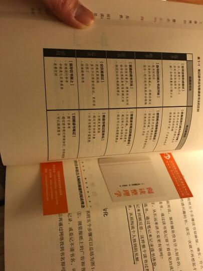 如何有效阅读一本书:超实用笔记读书法 晒单图