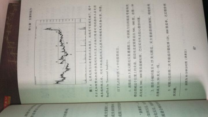 多周期技术分析 晒单图
