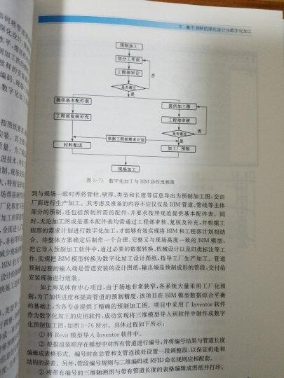BIM应用·施工 晒单图