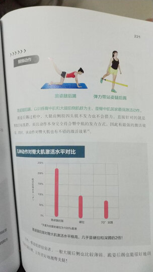 一平米健身:硬派健身 晒单图