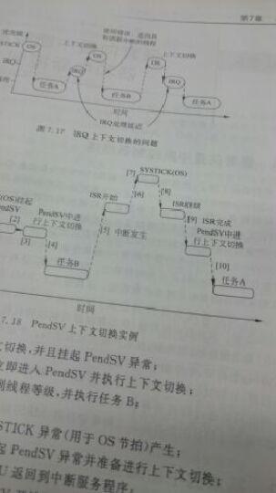 清华开发者书库:ARM Cortex-M3权威指南(第2版) 晒单图
