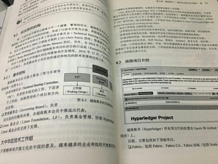 Docker源码分析 晒单图