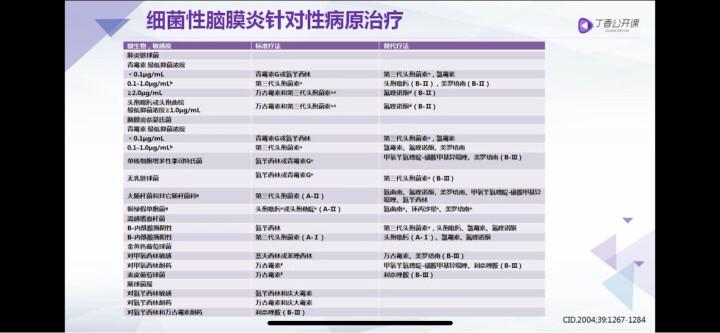 北京协和医院儿科住院医师手册 晒单图