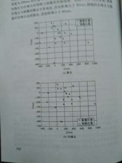 机器人视觉测量与控制(第2版) 晒单图