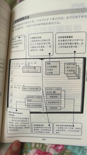 图解整理术 晒单图